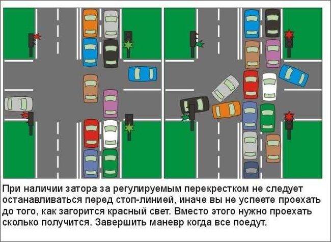 ПДД в Москве